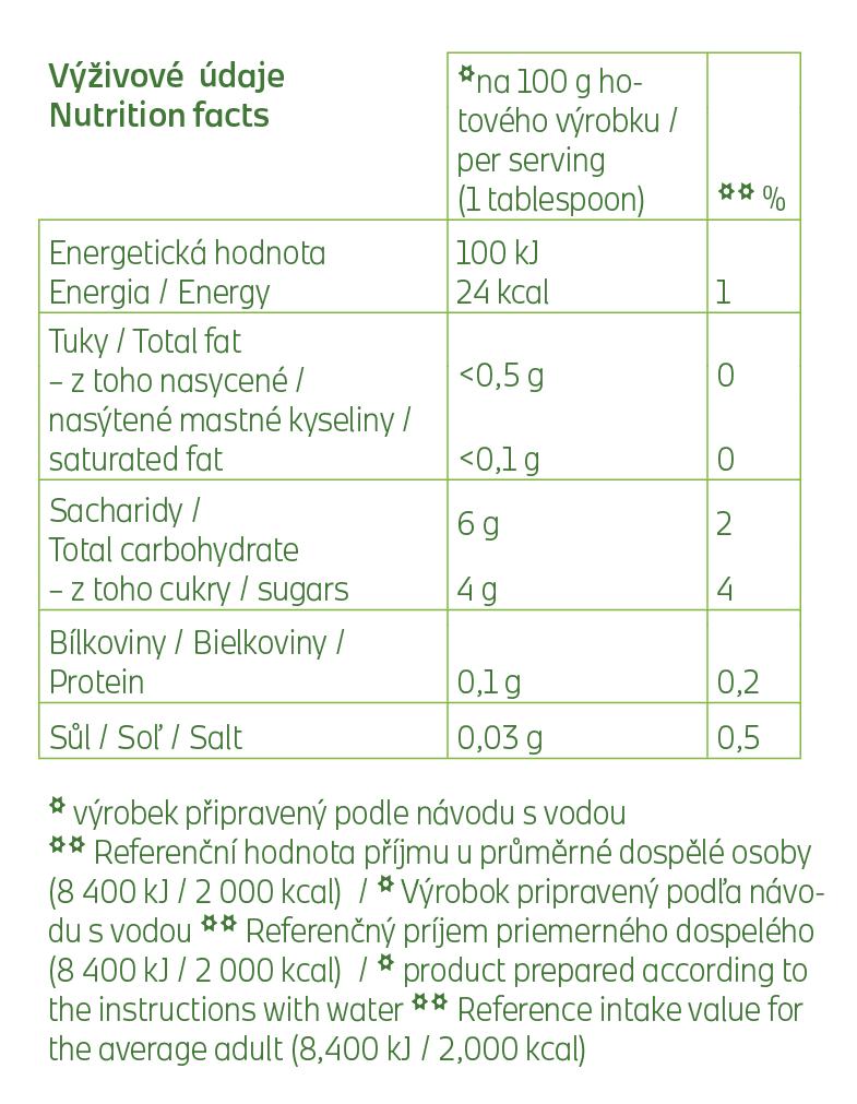 matcha-latte-tabulka