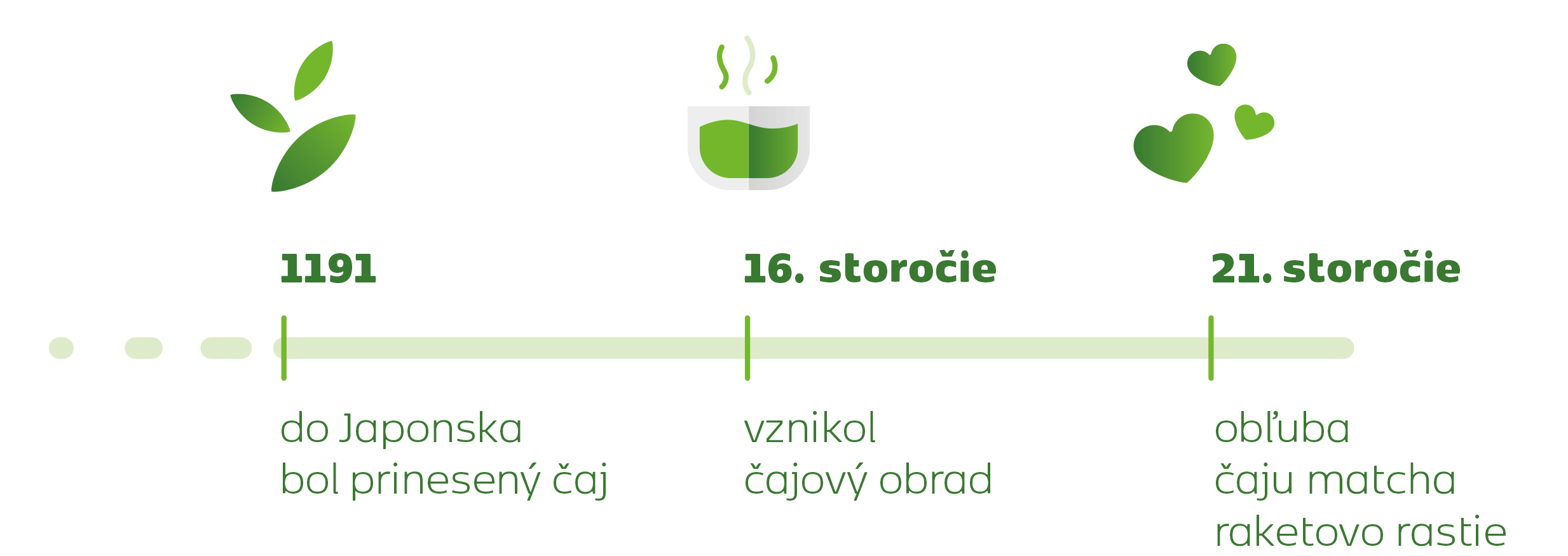 osa_SK