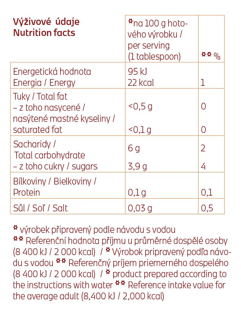 rooibos-latte-tabulka