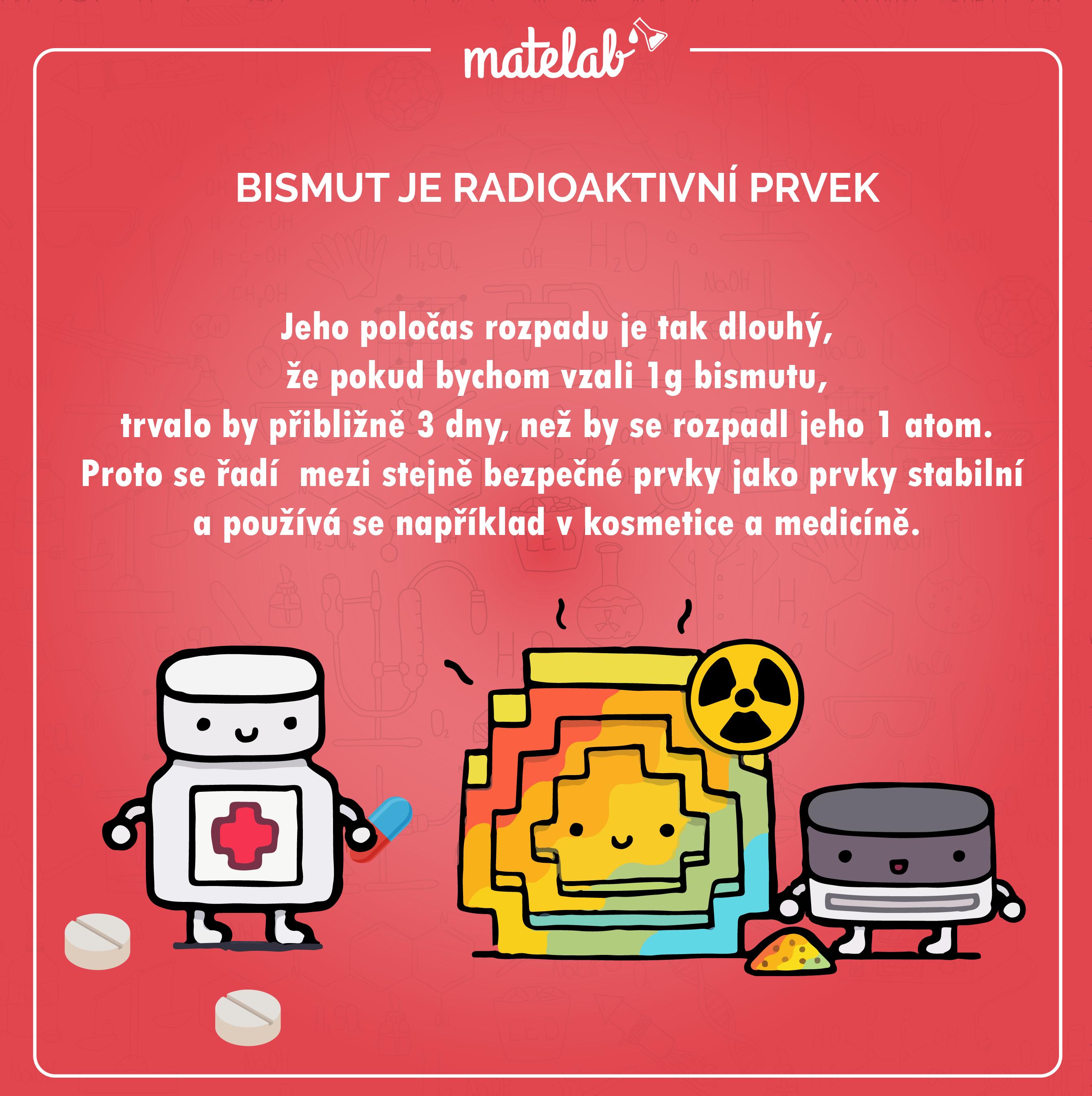 Radiokativní prvky v lécích