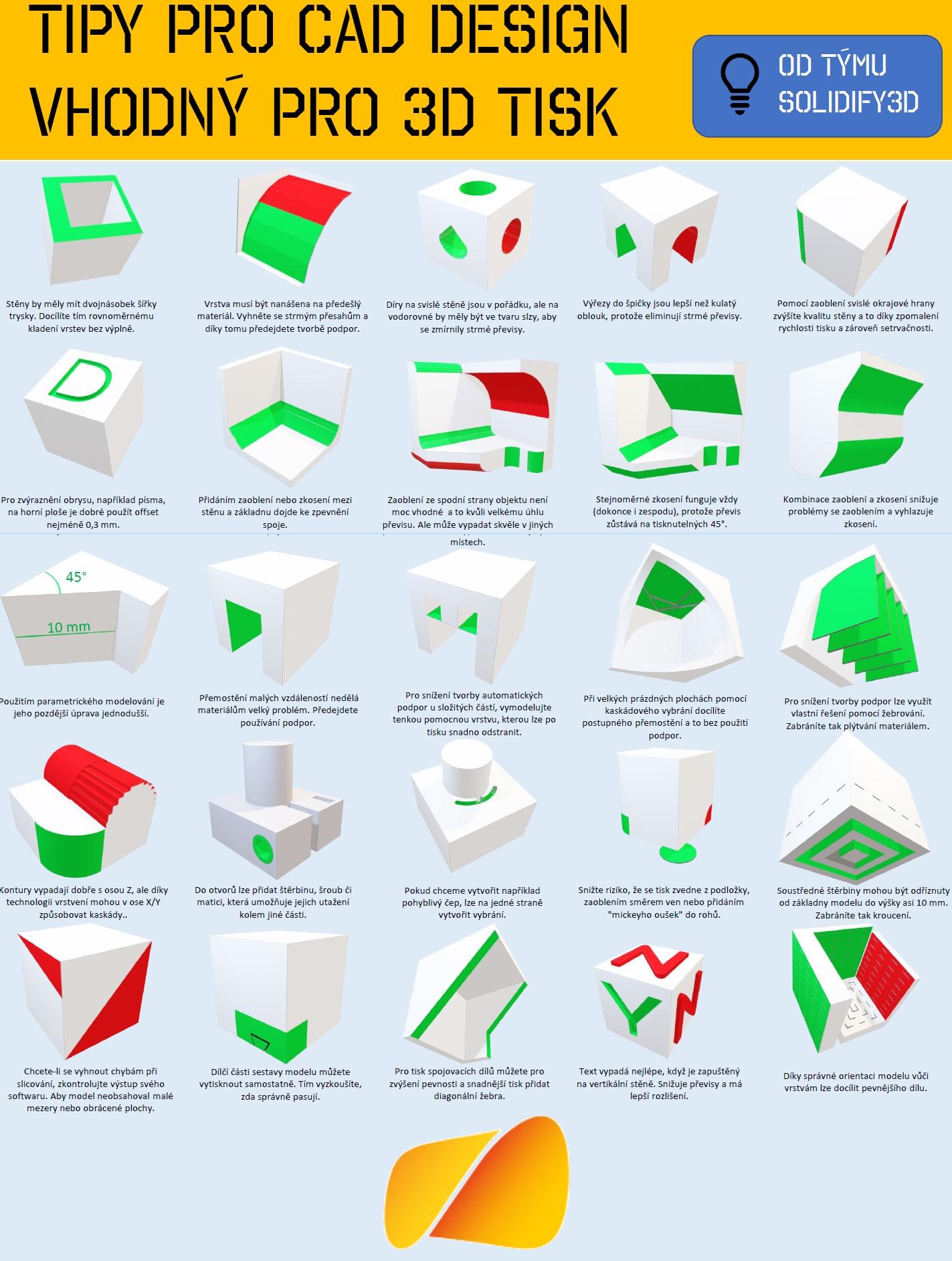 Tipy pro vhodné modelování 3D výtisků