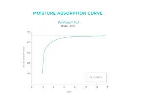 Sunrise Orange (2)