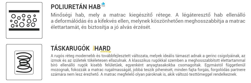 HU_materialy