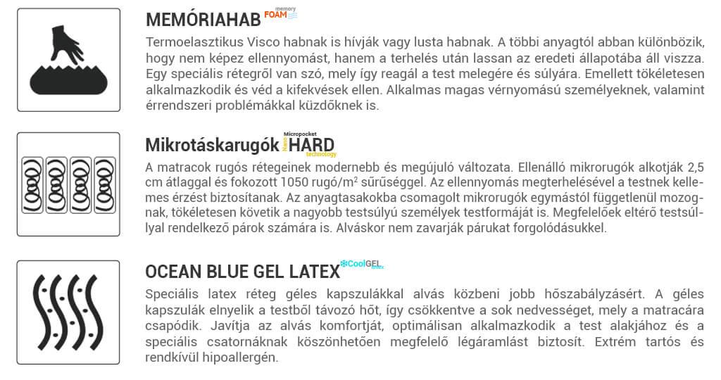 tasso_materialy_HU