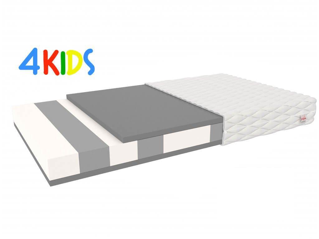 Lujza habmatrac gyerekeknek 140x70