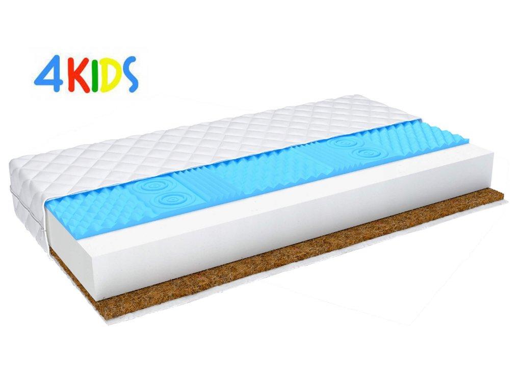 Szófia matrac gyerekeknek hideghabbal 190x90