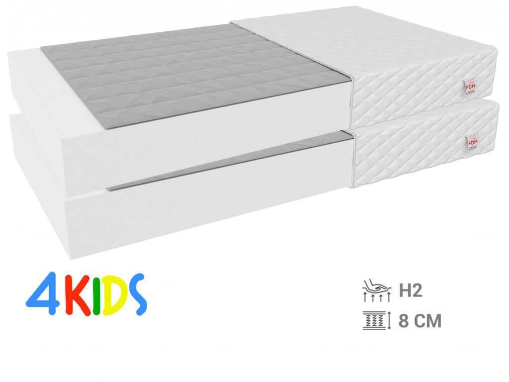 Bambino Candy gyerekmatracok 90x200 (2 db) - 1+1