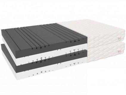 Kruela HR penové matrace 200x80 (2ks) 1+1