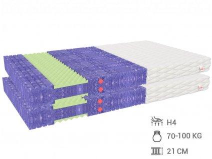 HR penový matrac Glum 200x90 (2ks) 1+1