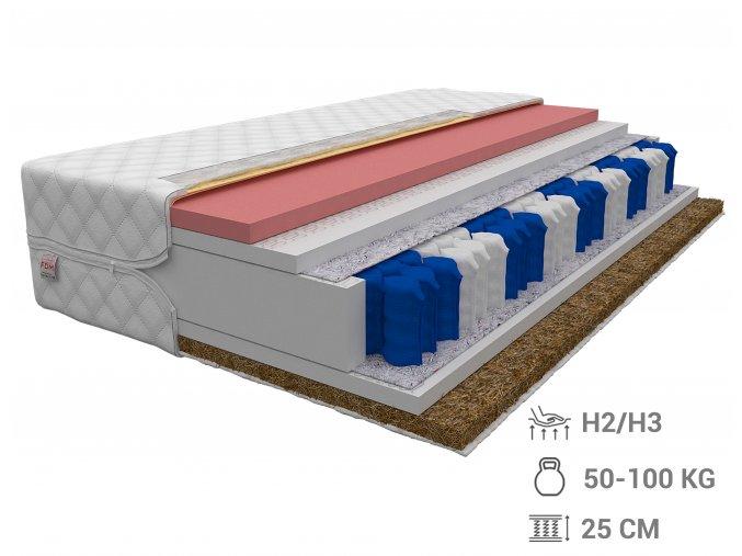 Regan táskarugós matrac kókusszal 160x200