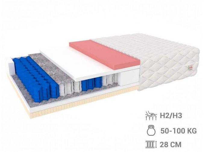 Daysi matrac memóriahabbal 120x200