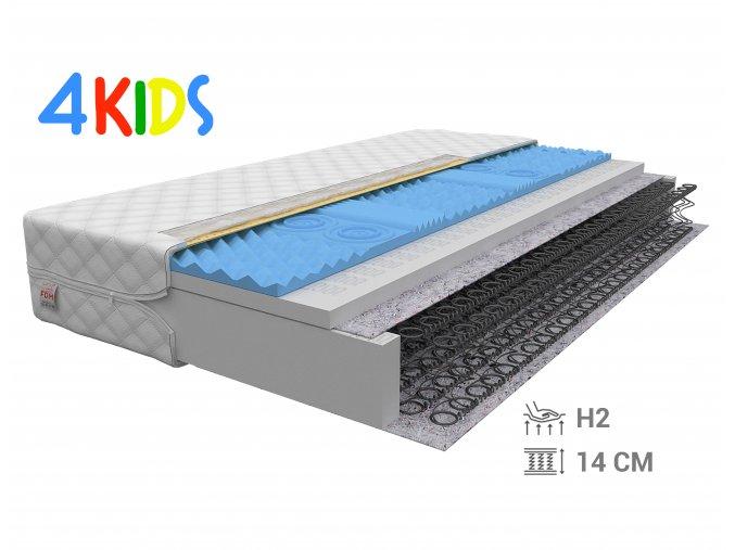 Rugós matrac Barbi 180x90 - Kiárusítás