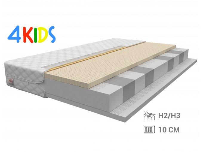 Latex matrac gyerekeknek Corella 80x200