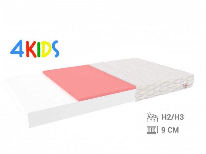 Habmatrac gyerekeknek Luganó 80x200