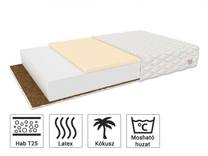 Pikolínó kókusz-latex matrac 90x200