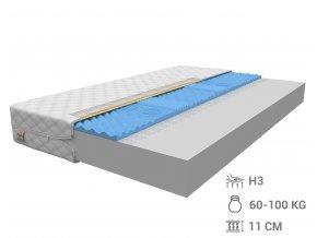 Ortopéd matrac Brave masszázshabbal 80x200