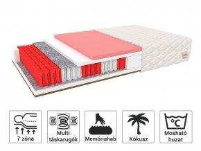 Egészségügyi matrac Ivory Multipocket 140x200