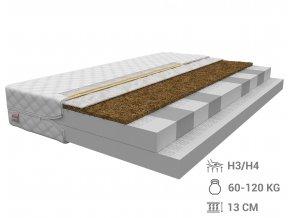 Hab-kókusz matrac Turner 200x200x12