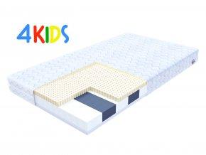 Corella matrac latexszel és HR habbal 180x80