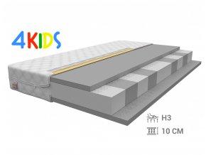 Habmatrac gyerekeknek Lujza 140x80