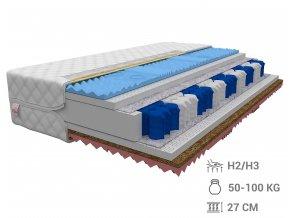 Táskarugós matrac kókusszal Gina Max 200x100