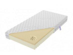 Termoelasztikus matrac 12 cm 90x200