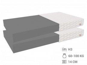 Andrea habmatracok 80x200 (2 db) - 1+1