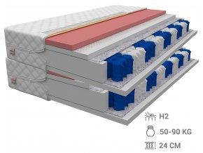 Eboni matracok memóriahabbal 100x200 (2 db) - 1+1