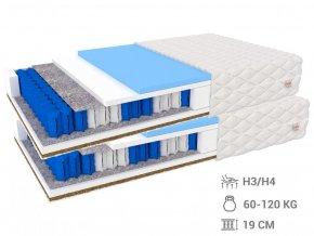 Táskarugós matracok kókusszal Laura 100x200 (2 db) - 1+1