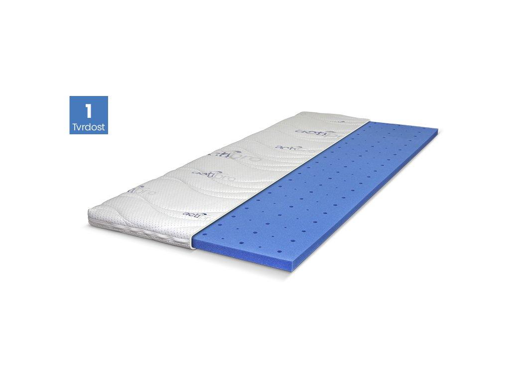 Krycí matrace BLUE TOPPER VISCO