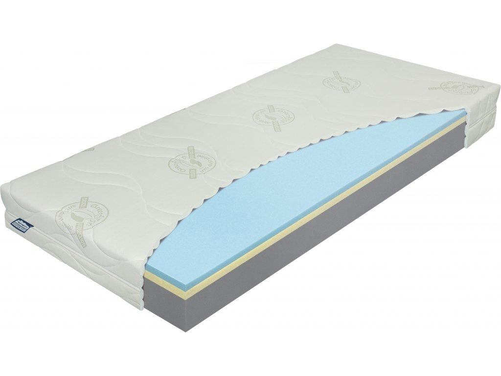 Matrac LAZY polargel