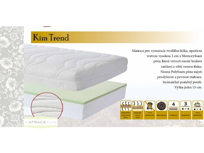 Kim Trend