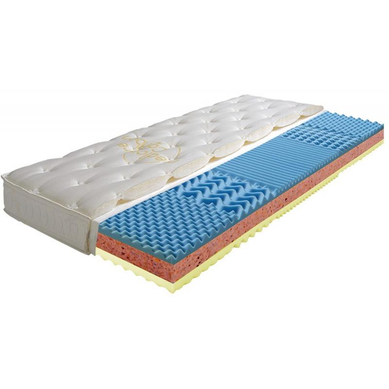Matrace 180x90/Výprodej