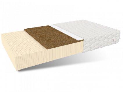 Latexová matrace BENTE