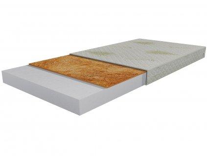 Pěnová matrace  KOKOS MAX ALOE VERA 10 cm