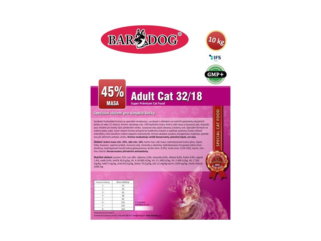 vyr 163 zmenseny 6 Adult cat 32 18