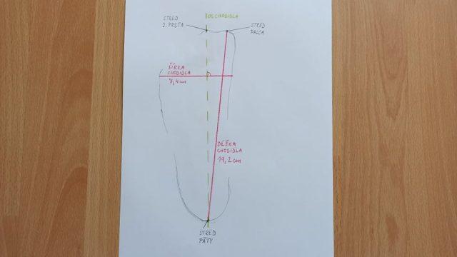 Návod na meranie nôh