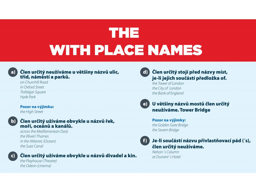 the with place names