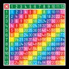 TME011 12SF Multiplication Table 12 x 12 Full Solid