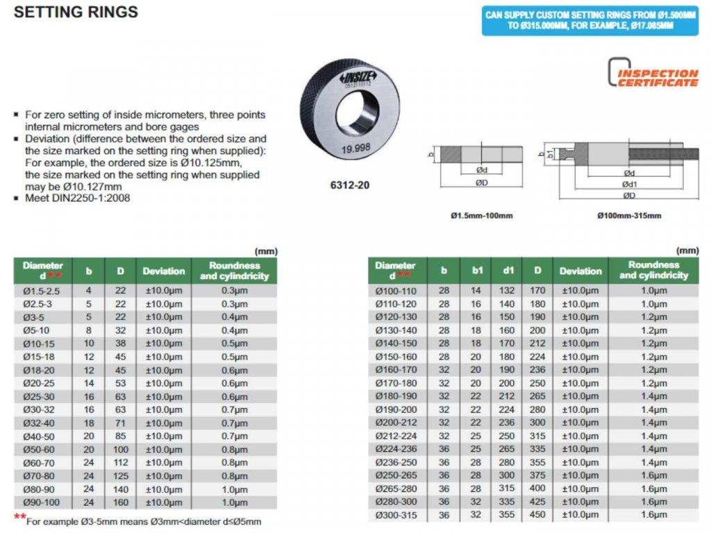 Insize-6312-20-beállító-gyűrű