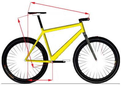 Měření posedu / geometrie