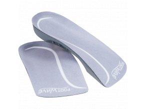 footwave support 3 4 (12)