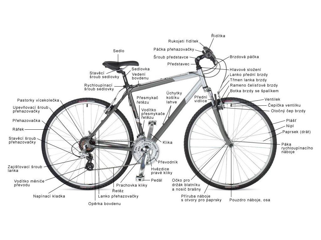 Výuka servisu a péče o kolo