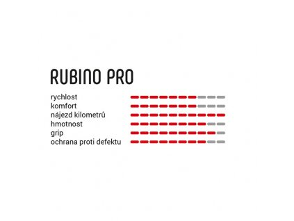 "Rubino Pro IV 23-28"" tub full black G+"