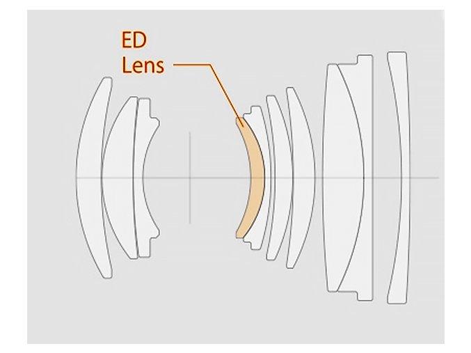 s l500 (1)