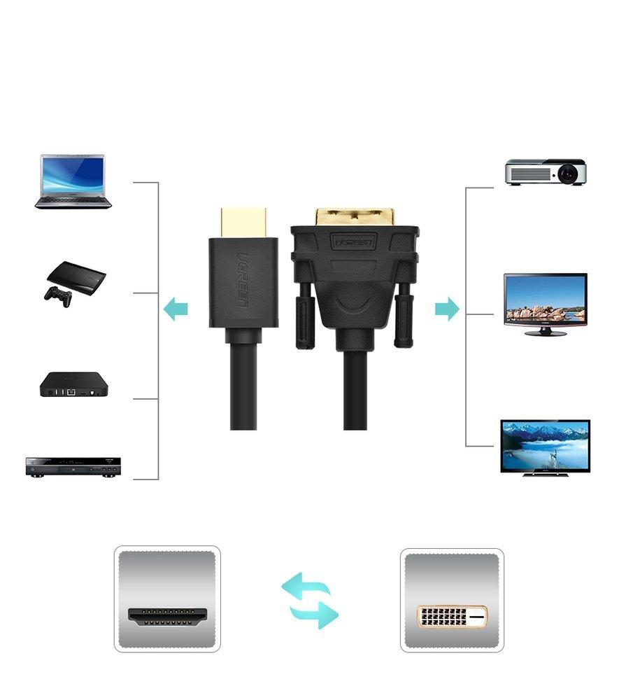 pol_pl_Ugreen-kabel-przewod-HDMI-DVI-4K-60Hz-30AWG-1m-czarny-30116-57399_6