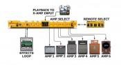 Spracovanie a distribúcia signálu
