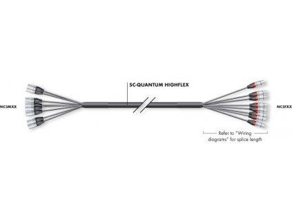 Sommer Cable Multicorekabel Quantum, Black, 3,00m