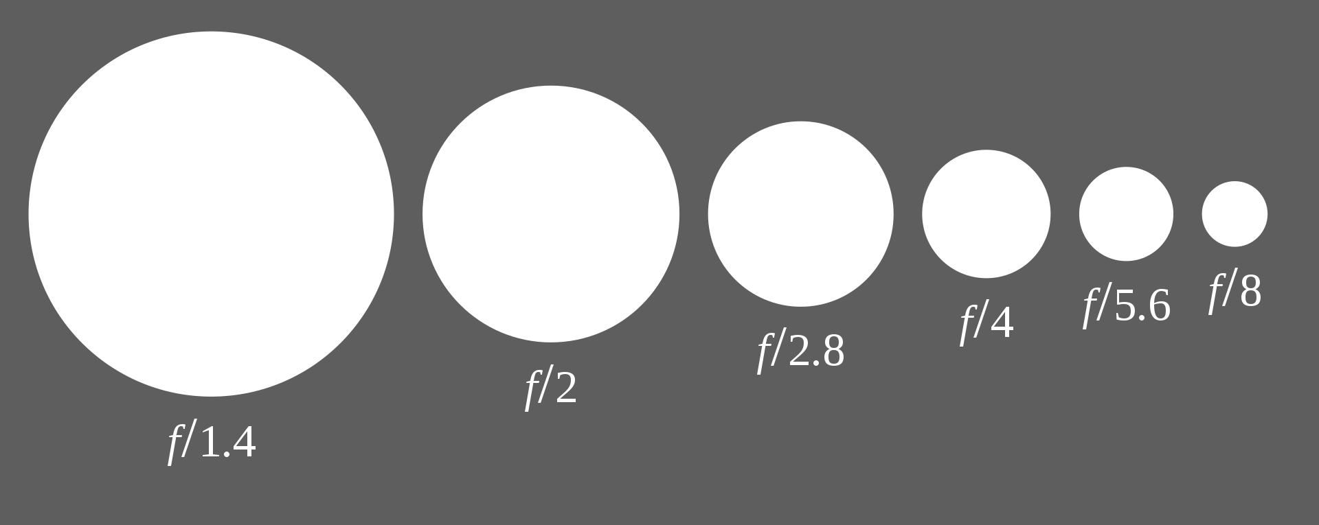 clona-velikost-otvoru-1576925654