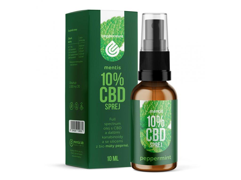 CBD oil pepermint 1